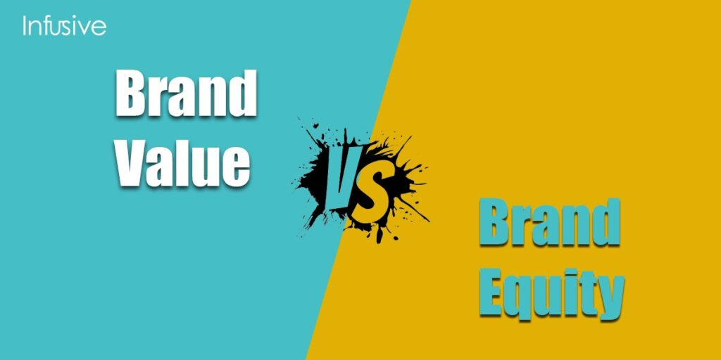 Brand Value vs Brand Equity , infusive